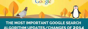 Mises à jour de l'algorithme de Google en 2014